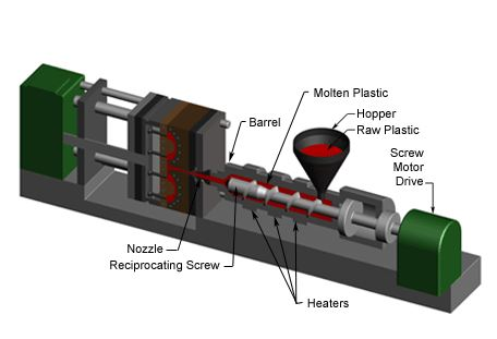 Injection moulding machine as in injection unit