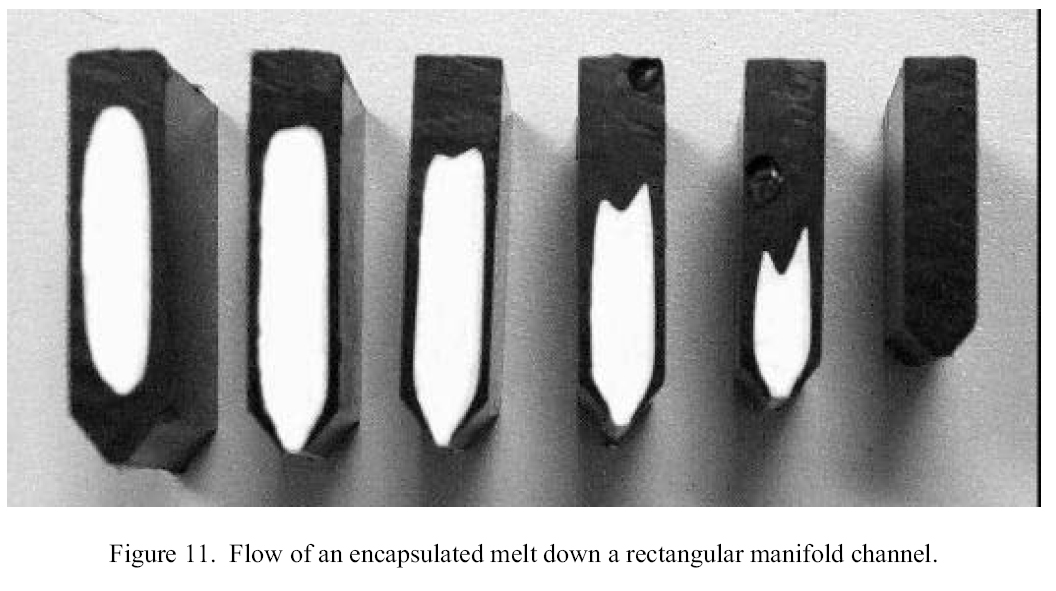 Figure 11. The Flow of a polymer encapsulated melt down a rectangular manifold channel